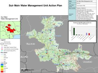 Suir Main Water Management Unit Action Plan