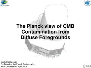 The Planck view of CMB Contamination from Diffuse Foregrounds