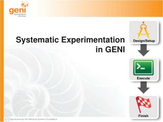 Systematic Experimentation  in GENI