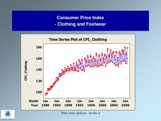 Consumer Price Index - Clothing and Footwear