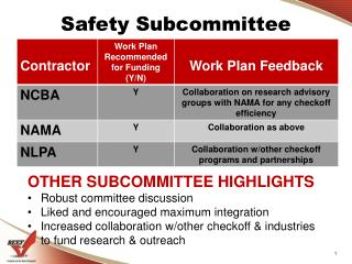 Safety Subcommittee