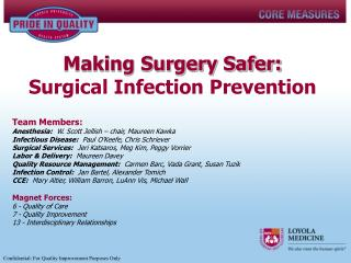 Making Surgery Safer: Surgical Infection Prevention
