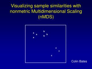 Visualizing sample similarities with nonmetric Multidimensional Scaling (nMDS)