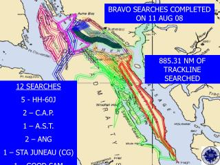 BRAVO SEARCHES COMPLETED ON 11 AUG 08