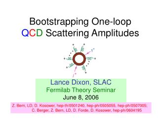 Bootstrapping One-loop  Q C D  Scattering Amplitudes