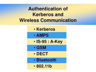 Authentication of  Kerberos and Wireless Communication
