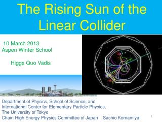 10 March 2013 Aspen Winter School       Higgs Quo Vadis
