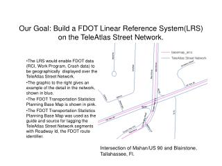 Our Goal: Build a FDOT Linear Reference System(LRS) on the TeleAtlas Street Network.