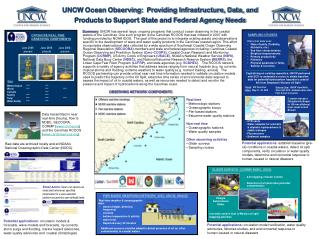 AQUARIUS NOAA's Undersea Research Center (NIUST, Four additional NOAA centers, NASA,
