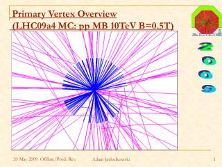 Primary Vertex Overview  (LHC09a4 MC: pp MB 10TeV B=0.5T)