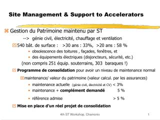 Site Management & Support to Accelerators