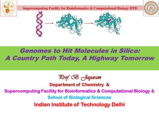 Genomes to Hit Molecules in Silico:  A Country Path Today, A Highway Tomorrow