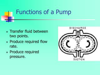 Functions of a Pump