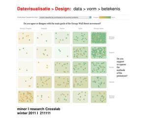 Datavisualisatie > Design:   data > vorm > betekenis minor I research Crosslab