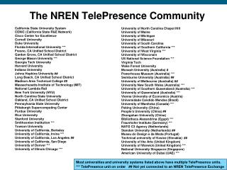 The NREN TelePresence Community
