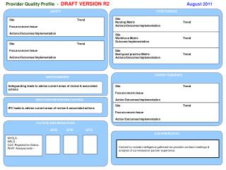 Provider Quality Profile  -   DRAFT VERSION R2 August 2011