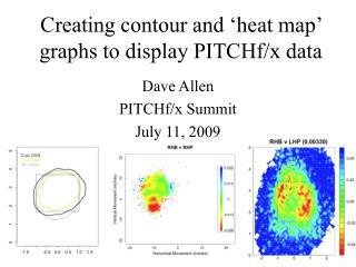 Creating contour and 'heat map' graphs to display PITCHf/x data