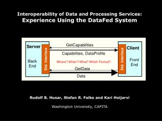 Interoperability of Data and Processing Services: Experience Using the DataFed System