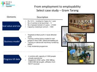 From employment to employability  Select case study – Gram  Tarang