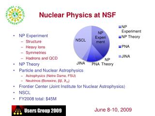 Nuclear Physics at NSF