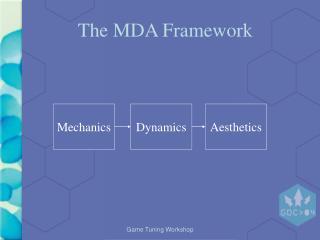 The MDA Framework