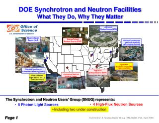 DOE Synchrotron and Neutron Facilities What They Do, Why They Matter