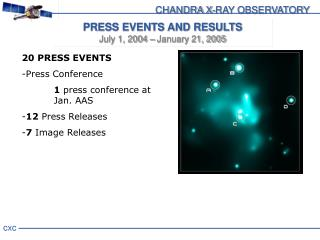 20 PRESS EVENTS -Press Conference  1  press conference at Jan. AAS  - 12  Press Releases
