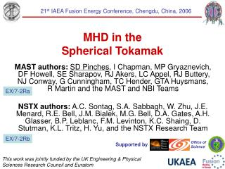 MHD in the Spherical Tokamak