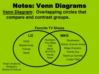 Notes: Venn Diagrams