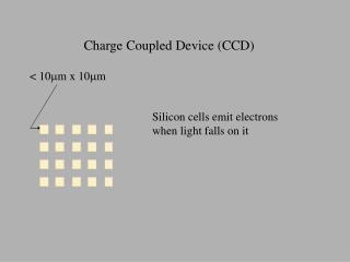 Charge Coupled Device (CCD)