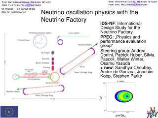 Neutrino oscillation physics with the Neutrino Factory