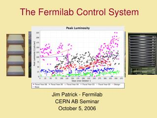The Fermilab Control System