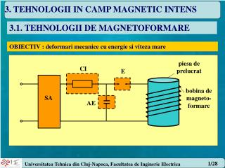 3. TEHNOLOGII IN CAMP MAGNETIC INTENS