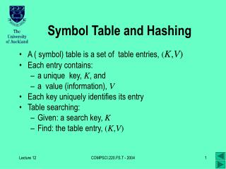 Symbol Table and Hashing