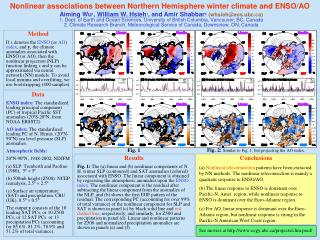 Nonlinear associations between Northern Hemisphere winter climate and ENSO/AO