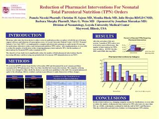 Reduction of Pharmacist Interventions For Neonatal                             Total Parenteral Nutrition (TPN) Orders