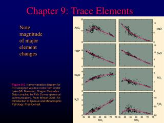 Chapter 9: Trace Elements