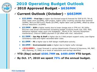2010 Operating Budget Outlook