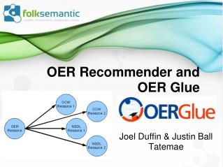 OER Recommender and  OER Glue