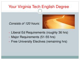 Your Virginia Tech English Degree