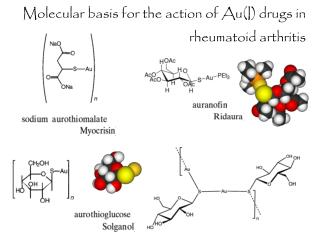Molecular basis for the action of Au(I) drugs in rheumatoid arthritis