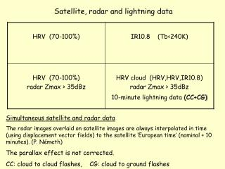 Simultaneous satellite and radar data