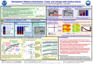 Atmospheric Methane Distribution, Trend, and Linkage with Surface Ozone