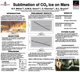 Sublimation of CO 2  Ice on Mars