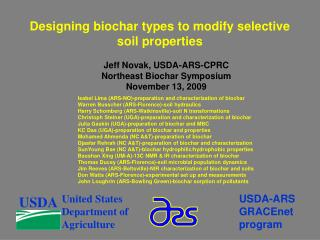 Designing biochar types to modify selective soil properties