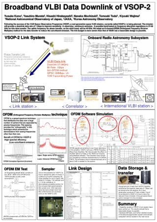 Broadband VLBI Data Downlink of VSOP-2