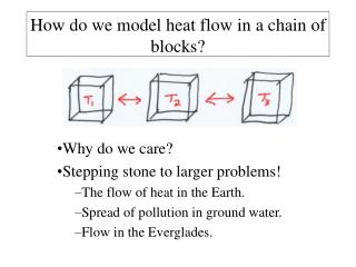 How do we model heat flow in a chain of blocks?