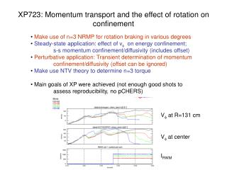 XP723: Momentum transport and the effect of rotation on confinement