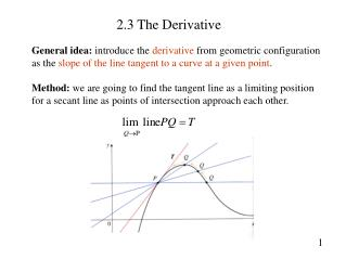 2.3 The Derivative