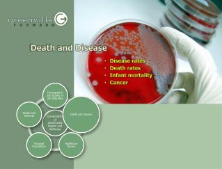 Disease rates Death rates Infant mortality Cancer